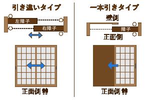 取付場所の状況の説明画像