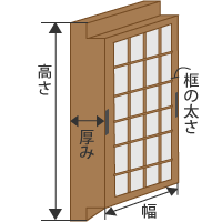 引手位置の説明画像